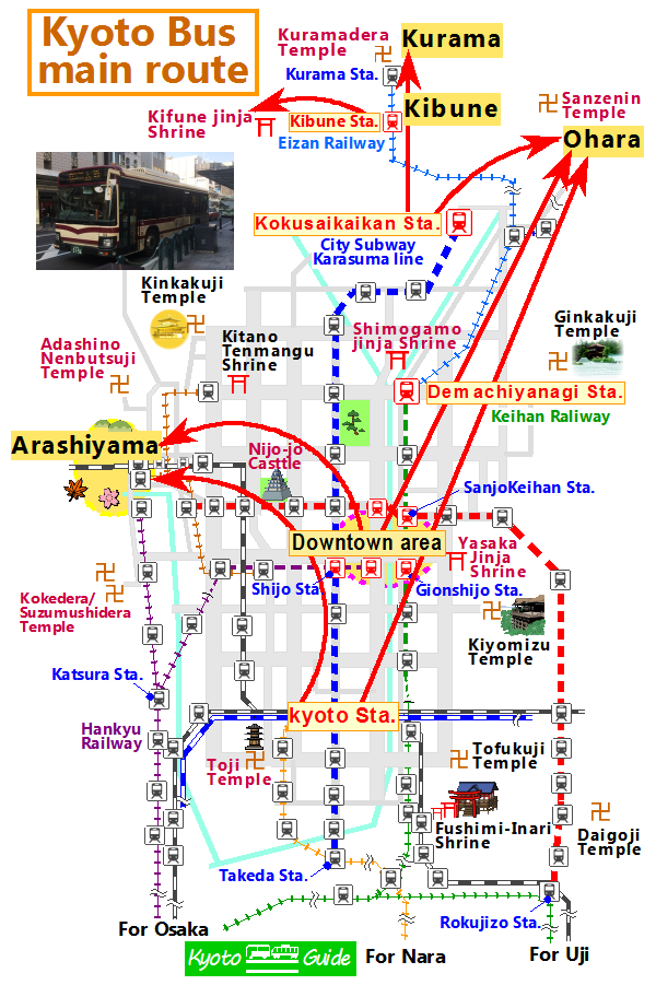 Kyoto Bus | Kyoto Bus & Train Guide