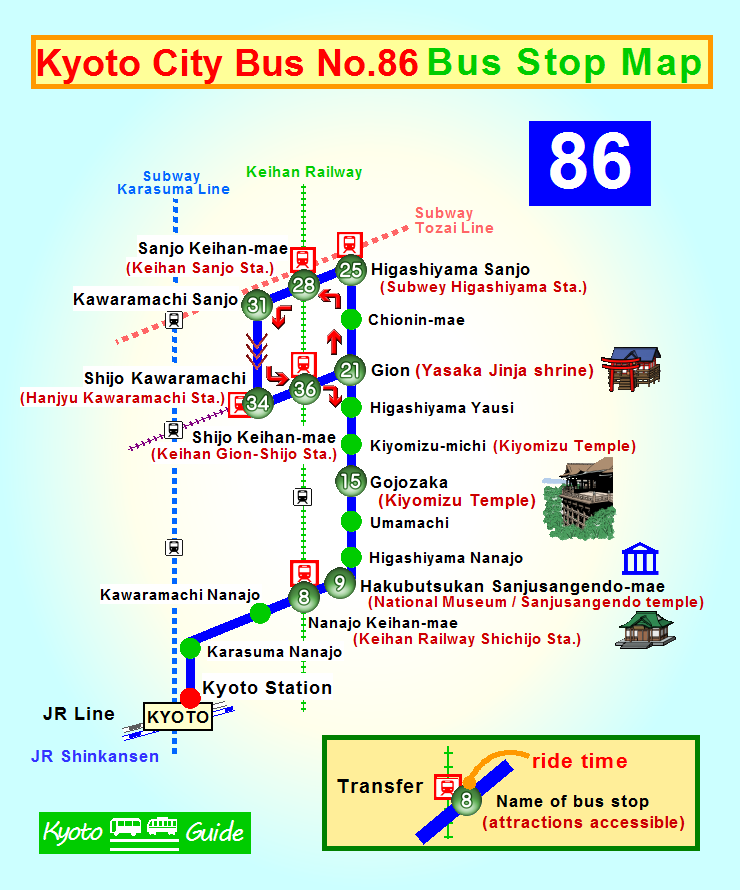 Kyoto Station to Gion | Kyoto Bus & Train Guide